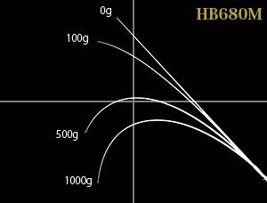 bending_HB680M.png